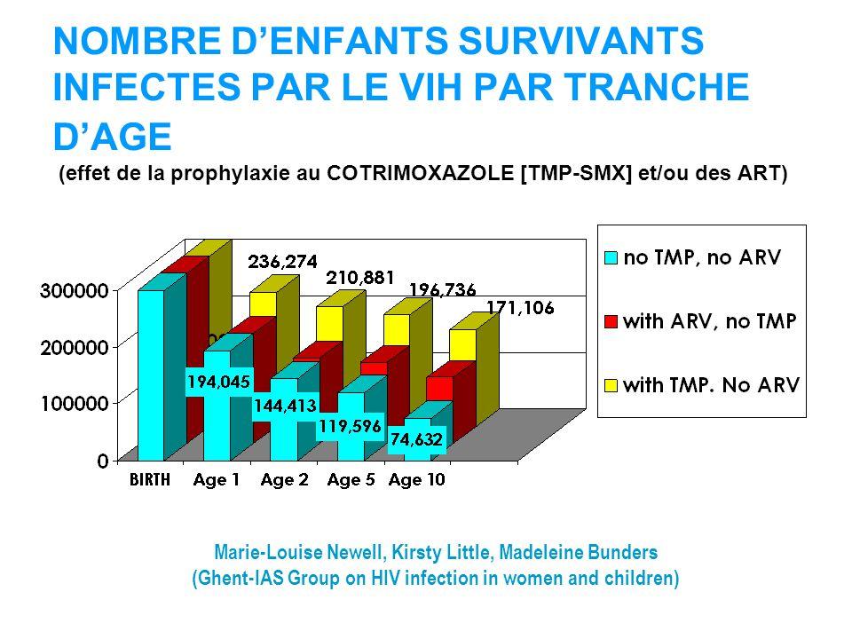 Nombre D Enfants Par Femme Le Journal De Mayotte Silver